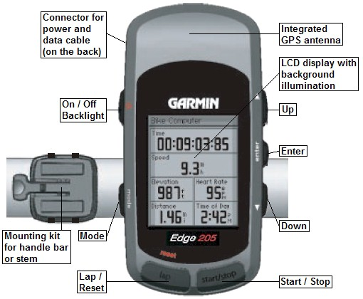 For Sale - Garmin Edge 205 Garmin_edge205_overview_en