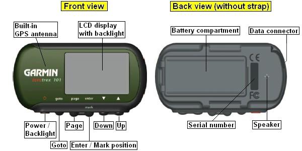 tramsoft garmin foretrex 101 english rh tramsoft ch Garmin Foretrex Garmin Foretrex 101 GPS