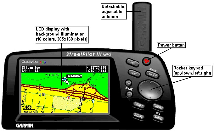 garmin streetpilot iii gps wiring diagram garmin fishfinder with gps wiring diagram