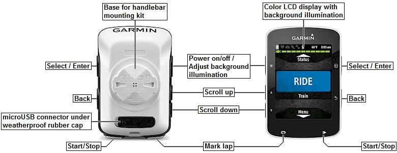 TRAMsoft GmbH - GARMIN Edge 520 (english)