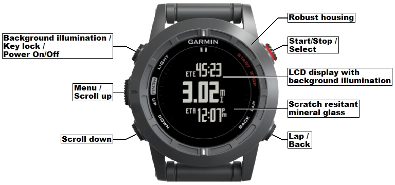 TRAMsoft GmbH - GARMIN fenix 2 (English)