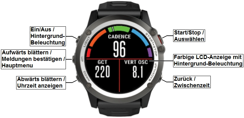 garmin deutsch