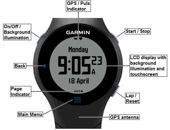 tramsoft gmbh garmin forerunner 610 english