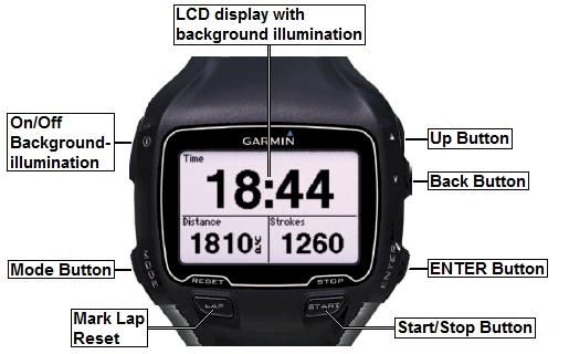 garmin 910xt manual product user guide instruction u2022 rh testdpc co garmin 920xt manual pdf Garmin Fenix 2