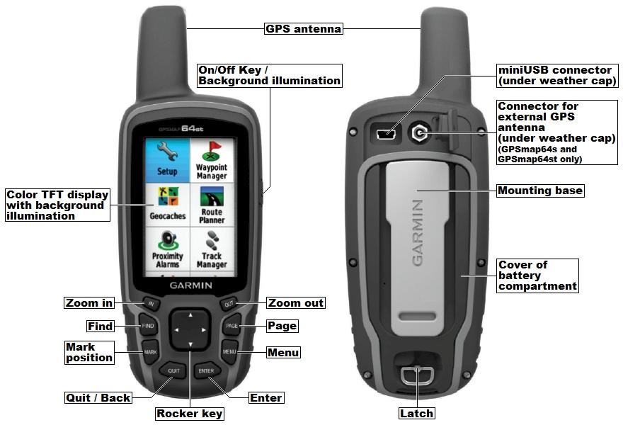 TRAMsoft GmbH - GARMIN GPSmap 64 series (english) on garmin etrex 30 maps, garmin gps with backup camera, garmin gps 64s, garmin car gps, garmin xt310, garmin 541s review, garmin handheld gps units, garmin tutorials,